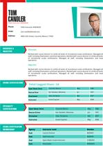 alternative medicine resume